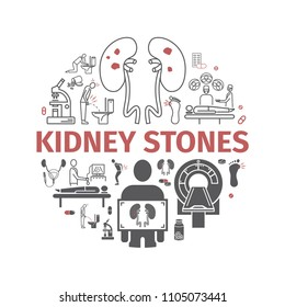 Kidney stones banner. Symptoms, Treatment. Line icons set. Vector signs for web graphics.