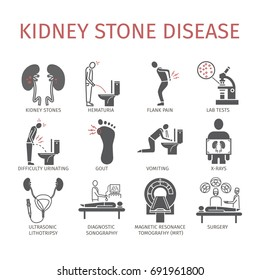 Kidney stones. Symptoms, Treatment. Icons set. Vector signs