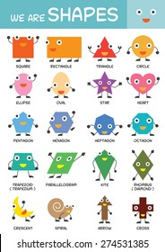 Kids Basic Shapes Chart, Kindergarten, Preschool, Education, Learning and Study Concept