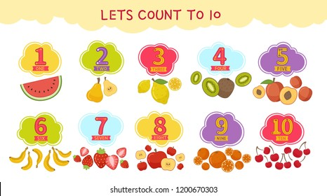 Kids learning material. Card for learning numbers. Number 1-10. Cartoon fruits.