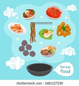 Kimchi ,Bibimbap,Tteokbokki,Bulgogi,Jajangmyeon,Sundae Sausage,Korean Chicken,Samgyeopsal,Korean food vector set collection graphic design