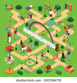 Kindergarten isometric flowchart with parents, kids and teachers, interior objects and play ground elements, vector illustration