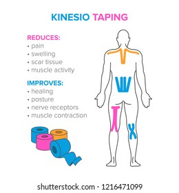 Kinesio taping. Reduses and improves. For web design, banner, printing poster etc