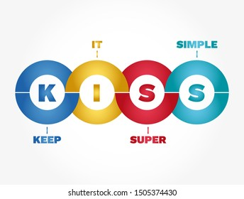 KISS - Keep It Super Simple acronym, business concept background