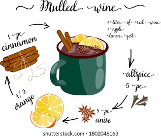 kitchen poster with mulled wine recipe. print for design of menus and notebooks