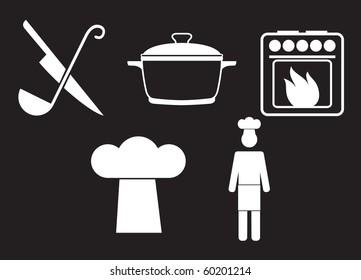 Kitchen signs set