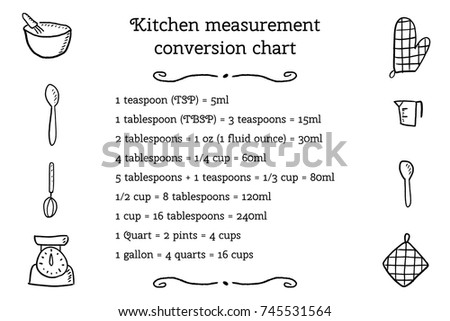 Kitchen Unit Conversion Chart Baking Measurement Stock Vector