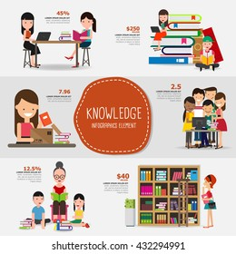 knowledge infographics element. vector