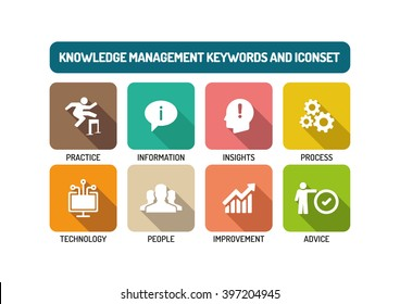Knowledge Management Flat Icon Set