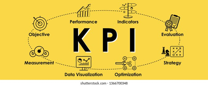 KPI banner with 10 web Icons on yellow background. Header for website or social media page design. Objective, Performance, Indicator, Measurement. Infographic icons collection. Vector illustration