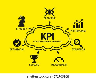 KPI Key Performance Ind���±cator. Chart with keywords and icons on yellow background
