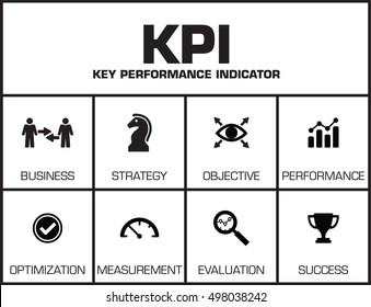 KPI Key Performance Indicator. Chart with keywords and icons