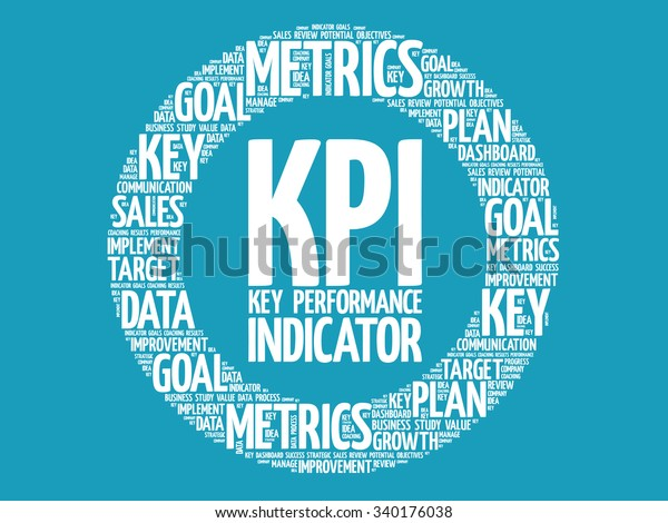 KPI - Key Performance Indicator circle word cloud, business concept background