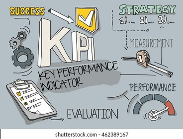 KPI ( Key Performance Indicator ) Concept