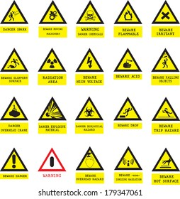 Labels facility warning