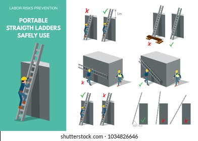 Labor risks prevention about using portable straight ladders safely. Isometric style scenes isolated on white background. Vector illustration.