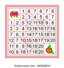 Labyrinth with numbers. Mathematical puzzle game. Learning mathematics. Counting from one to twenty. Tasks for counting for preschool children. worksheet for preschool kids - vector.