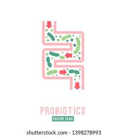 Lactobacillus Probiotics Icon. Normal gram-positive anaerobic microflora sign. Editable vector illustration in light pink, green colors. Modern style. Medical, healthcare and scientific concept.