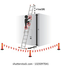 Ladders - Working at Height