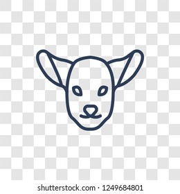 Lamb of God icon. Trendy linear Lamb of God logo concept on transparent background from Religion-2 collection