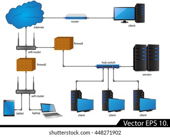 lan network diagram icons vector illustrator , eps 10  for business and  technology concept
