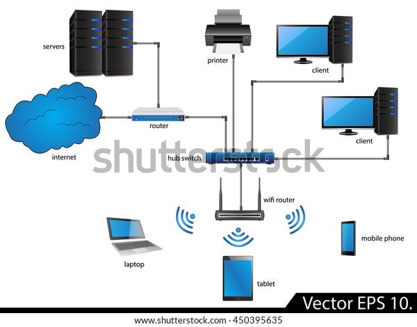 Lan Network Diagram Icons Vector Illustrator Stock Vector ... on