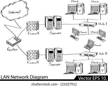 lan network diagram images  stock photos  u0026 vectors