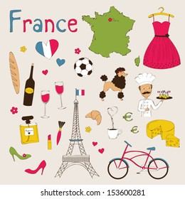 Landmarks and symbols of France