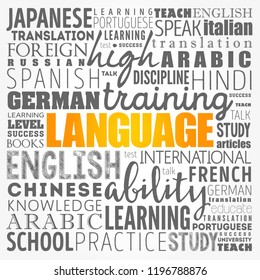 LANGUAGE word cloud collage, education business concept