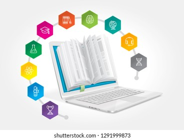 A laptop with a book to learn various fields of science. The concept of e-learning.