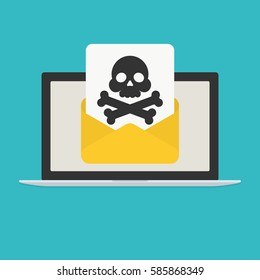 Laptop and envelope with skull and crossbones. E-mail spam, hacking, internet virus concept. Vector flat icon