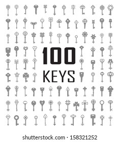 Large collection of silhouettes of golden keys. Vector icons of different styles, new and vintage.