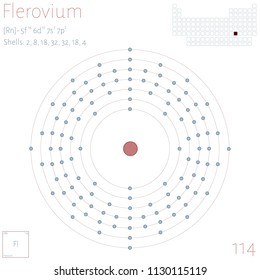 Large and colorful infographic on the element of Flerovium.