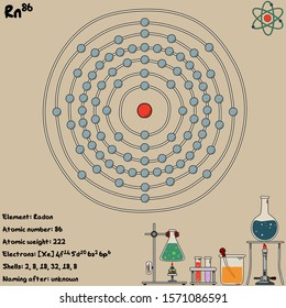 Large and colorful infographic on the element of Radon.