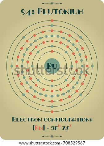 Bohr Diagram For Plutonium Car Wiring Diagrams Explained