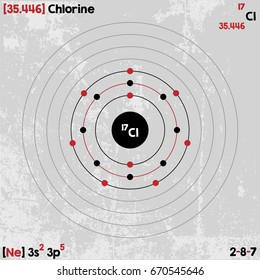 Large and detailed infographic of the element of Chlorine