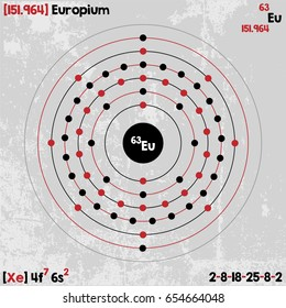 Large and detailed infographic of the element of Europium.
