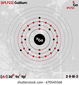 Large and detailed infographic of the element of Gallium