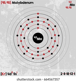 Large and detailed infographic of the element of Molybdenum.