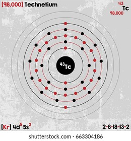 Large and detailed infographic of the element of Technetium.