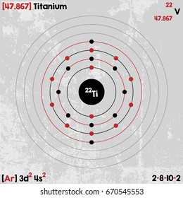 Large and detailed infographic of the element of Titanium