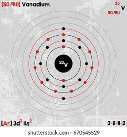 Large and detailed infographic of the element of Vanadium