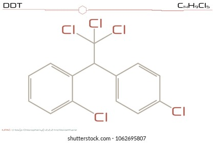 Large and detailed infographic of the molecule of DDT