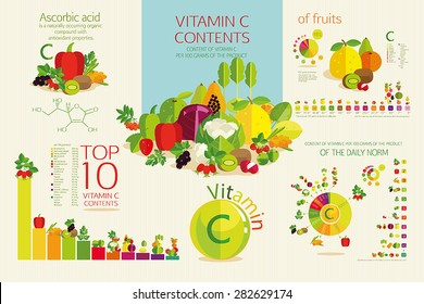 Large information graphics vitamin C content. Top 10 fruits and vegetables with a maximum content of ascorbic acid. Vitamin C in fruits as a percentage of the daily requirement.