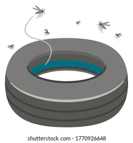 Large swarm of mosquitoes in rainwater in a tire groove