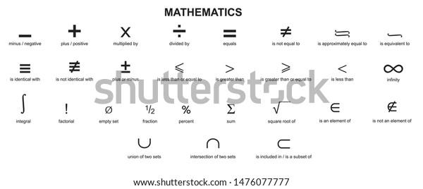 Latex multiply symbol