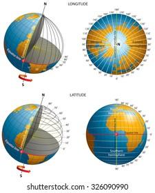 Latitude-longitude-coordinates