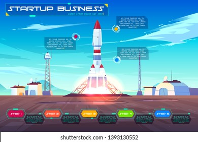 Launching business startup cartoon vector banner, poster. Starship, rocket taking-off from launch pad illustration. Business project planning, developing and progress stages on time line infographics