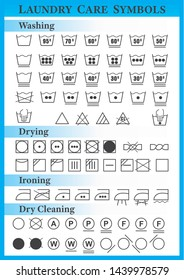 Laundry Care Symbols Dry cleaning wahsing