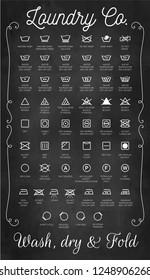 Laundry Room Guide - chalkboard wall art vector